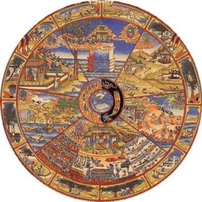 A wheel of Samsara